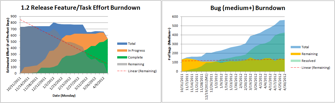 Feature-burndown12.png